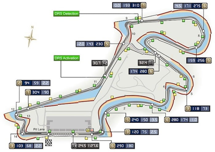 Formula-1-circuito-Turchia